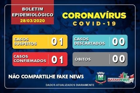 Mais um caso suspeito de coronavírus é registrado em Batayporã